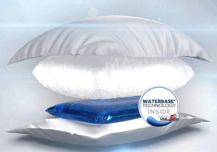 Mediflow MEDIR Waterbase Fibrefill Pillow