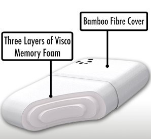Panda 3 Layers Memory Foam Pillow