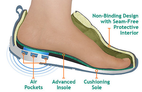 Special features associated with diabetic shoes